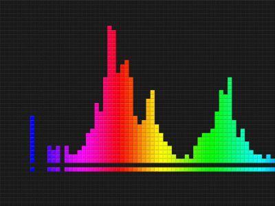 Kube Bronze Range Sound Reduction Figures